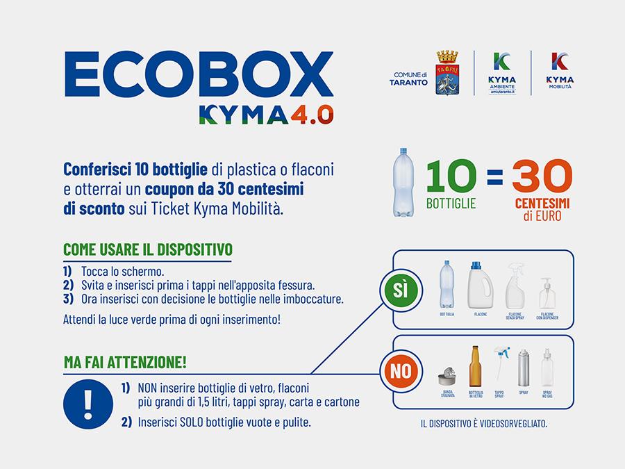 Kyma Ecobox